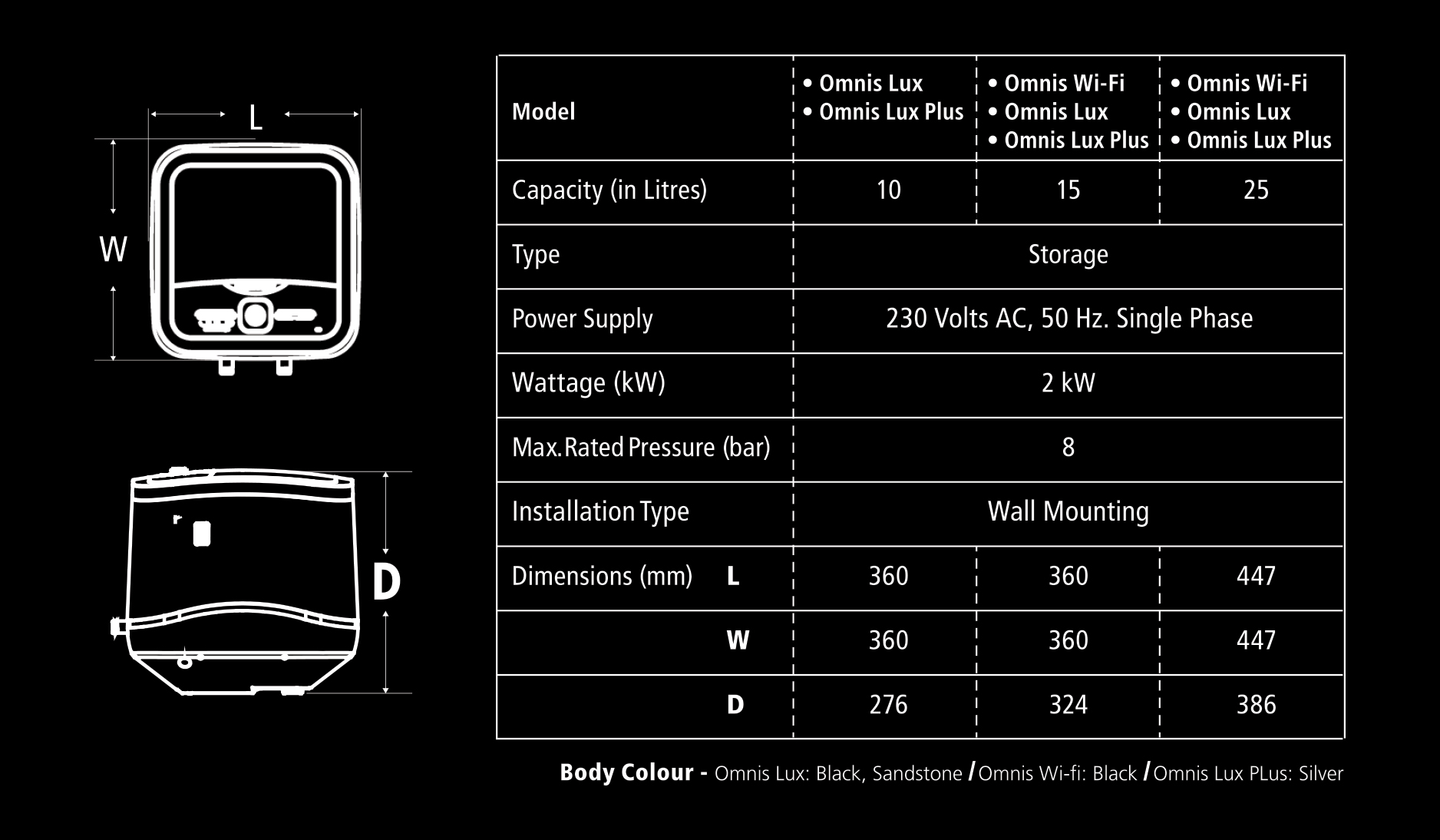 Omnis Wi-Fi Electric Storage Water Heater's Capacity & Dimensions